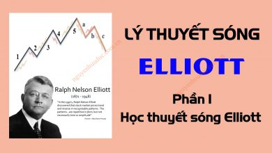 Photo of Lý thuyết sóng Elliott (The Elliott Way Theory) – Học thuyết sóng Elliott (Phần 1)