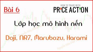 Photo of Price Action | Lớp học mô hình nến Price Action | Mô hình nến NR7, Doji, Marubozu và Harami (Bài 6)