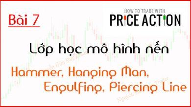 Photo of Price Action | Lớp học mô hình nến Price Action | Hammer, Hanging Man, Engulfing, Piercing Line và Dark Cloud Cover (Bài 7)