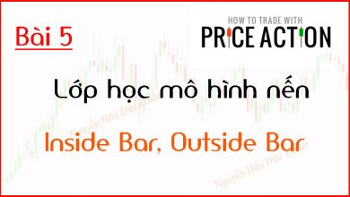 Photo of Price Action | Lớp học mô hình nến Price Action | Inside Bar và Outside Bar (Bài 5)