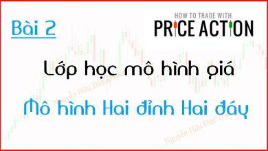 Photo of Price Action | Lớp học mô hình giá Price Action | Mô hình Hai đỉnh Hai đáy (Bài 2)