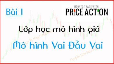 Photo of Price Action | Lớp học mô hình giá Price Action | Mô hình Vai Đầu Vai (Bài 1)