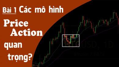 Photo of Price Action Nâng Cao |Các mô hình Price Action quan trọng (Bài 1)