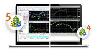 Phần mềm giao dịch Forex