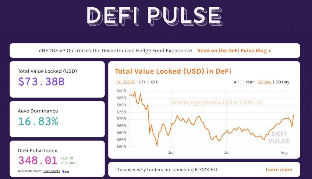 Biểu đồ Total Value Locked in DeFi (Nguồn: Defipulse.com – năm 2021)